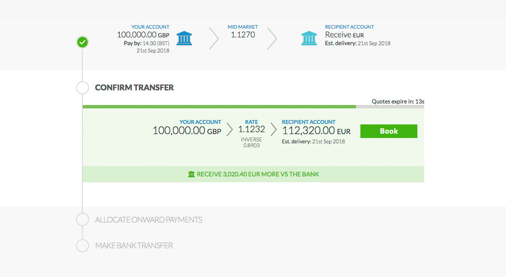 CurrencyTransfer.com complete transparency with mid market rate and the rate you receive